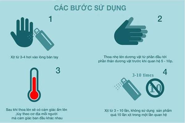 Cách sử dụng thuốc xịt Stud 100
