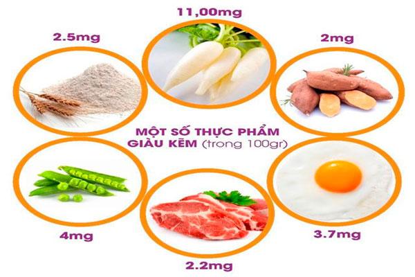 Hãy bổ sung các thực phẩm chứa nhiều kẽm để tăng cường sức đề kháng