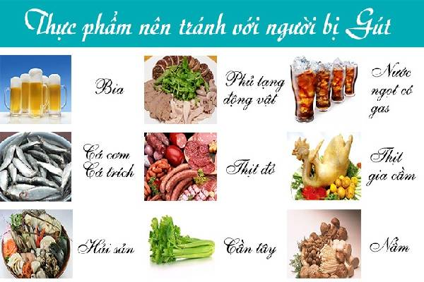Thực phẩm cho người bị bệnh Gout