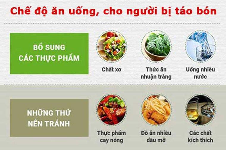 Chế độ ăn uống cho người mắc bệnh