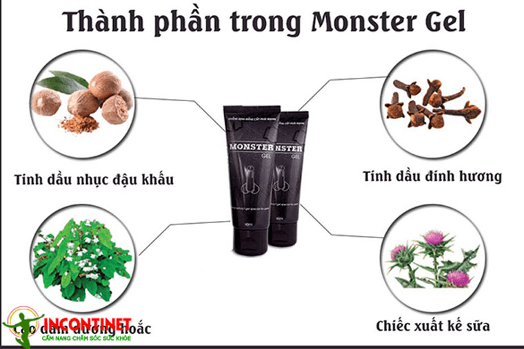 Thành phần của Monster gel
